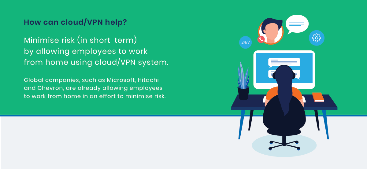 How can cloud VPN help