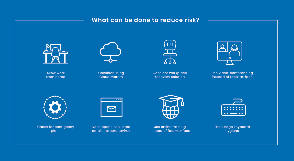 What can be done to reduce risk