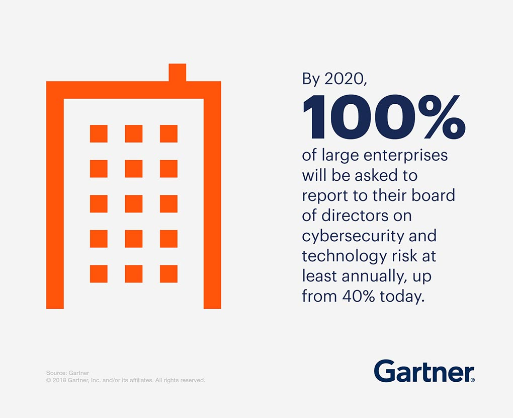 An Insight into Cybersecurity Risk for enterprises - cybersecurity solutions and services
